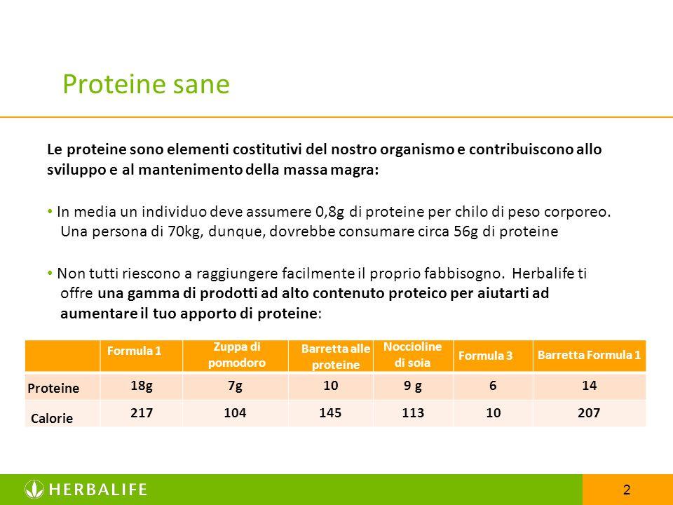 2 Proteine sane 18g7g109 g614 21710414511310207 Le proteine sono elementi costitutivi del nostro organismo e contribuiscono allo sviluppo e al manteni