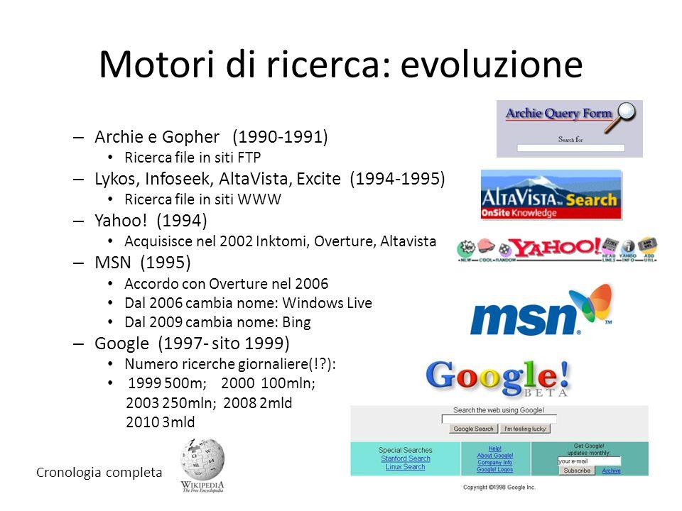 Motori di ricerca: evoluzione – Archie e Gopher (1990-1991) Ricerca file in siti FTP – Lykos, Infoseek, AltaVista, Excite (1994-1995) Ricerca file in siti WWW – Yahoo.