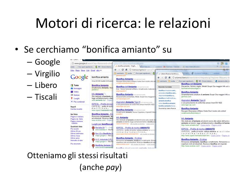 Motori di ricerca: le relazioni Se cerchiamo bonifica amianto su – Google – Virgilio – Libero – Tiscali Otteniamo gli stessi risultati (anche pay)
