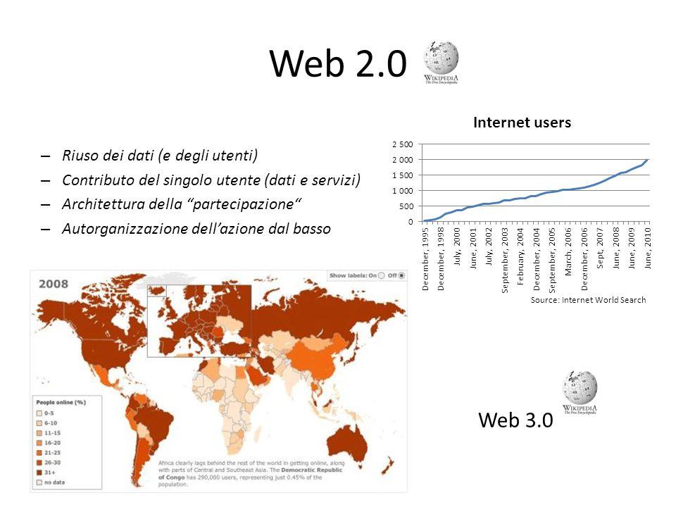 Web 2.0 – Riuso dei dati (e degli utenti) – Contributo del singolo utente (dati e servizi) – Architettura della partecipazione – Autorganizzazione dellazione dal basso Source: Internet World Search Web 3.0