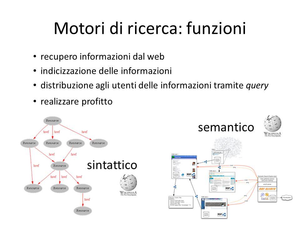 Motori di ricerca: funzioni recupero informazioni dal web indicizzazione delle informazioni distribuzione agli utenti delle informazioni tramite query sintattico semantico realizzare profitto