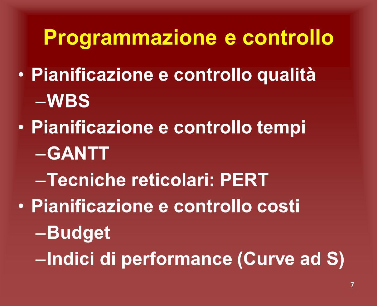 7 Programmazione e controllo Pianificazione e controllo qualità –WBS Pianificazione e controllo tempi –GANTT –Tecniche reticolari: PERT Pianificazione