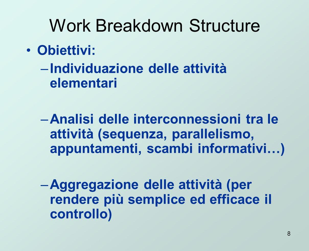 8 Work Breakdown Structure Obiettivi: –Individuazione delle attività elementari –Analisi delle interconnessioni tra le attività (sequenza, parallelism