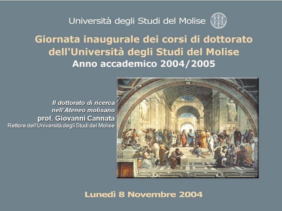 Utilità del titolo di Dottore di ricerca per il lavoro svolto al 2003
