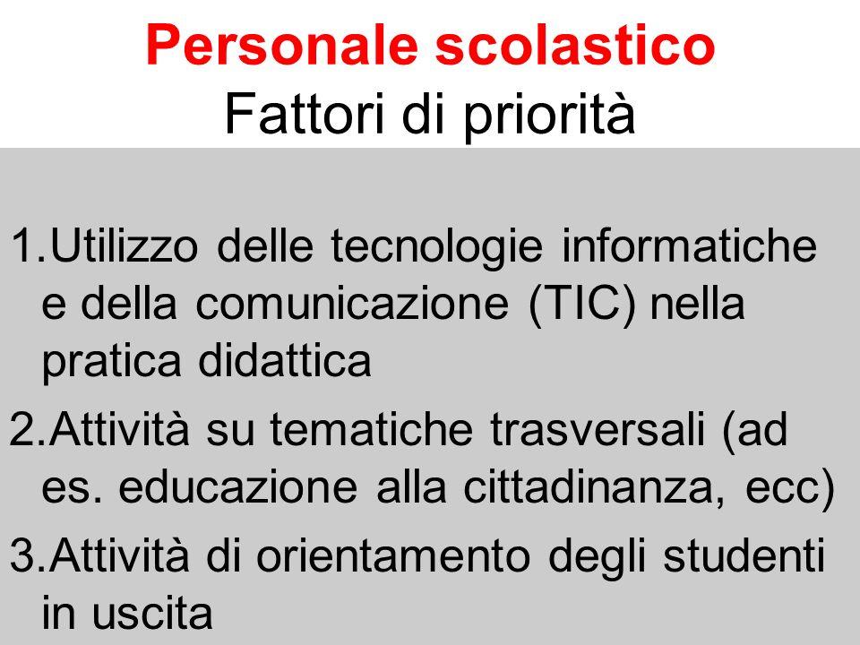 Personale scolastico Fattori di priorità 1.Utilizzo delle tecnologie informatiche e della comunicazione (TIC) nella pratica didattica 2.Attività su tematiche trasversali (ad es.