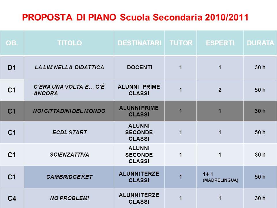 PROPOSTA DI PIANO Scuola Secondaria 2010/2011 OB.
