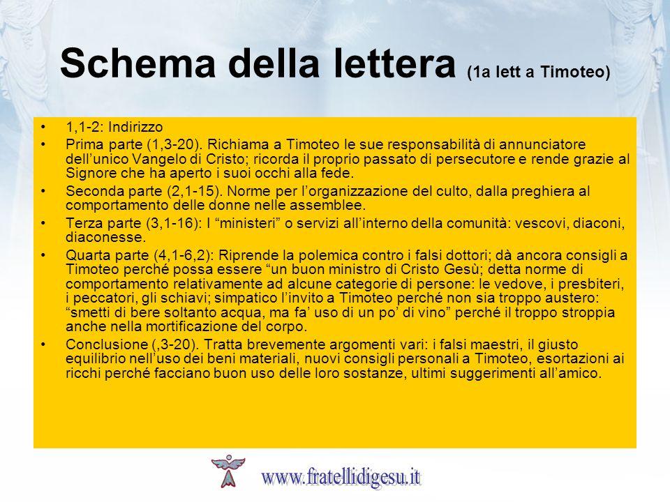 Schema della lettera (1a lett a Timoteo) 1,1-2: Indirizzo Prima parte (1,3-20). Richiama a Timoteo le sue responsabilità di annunciatore dellunico Van
