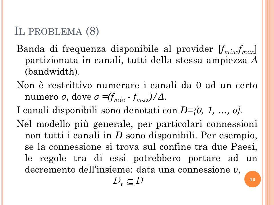 Banda di frequenza disponibile al provider [ f min, f max ] partizionata in canali, tutti della stessa ampiezza Δ (bandwidth). Non è restrittivo numer