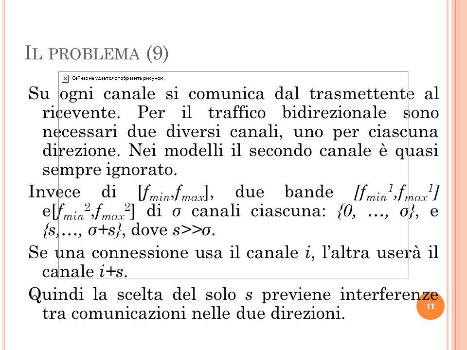 Su ogni canale si comunica dal trasmettente al ricevente. Per il traffico bidirezionale sono necessari due diversi canali, uno per ciascuna direzione.