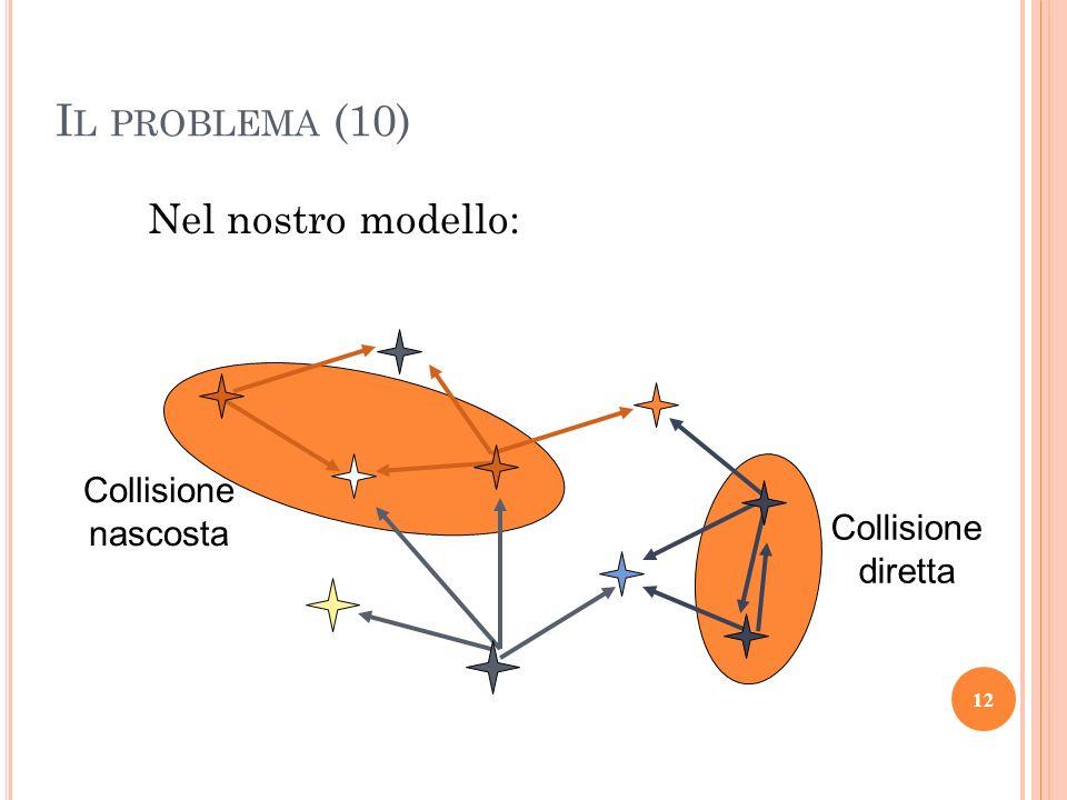 Nel nostro modello: Collisione diretta Collisione nascosta 12 I L PROBLEMA (10)