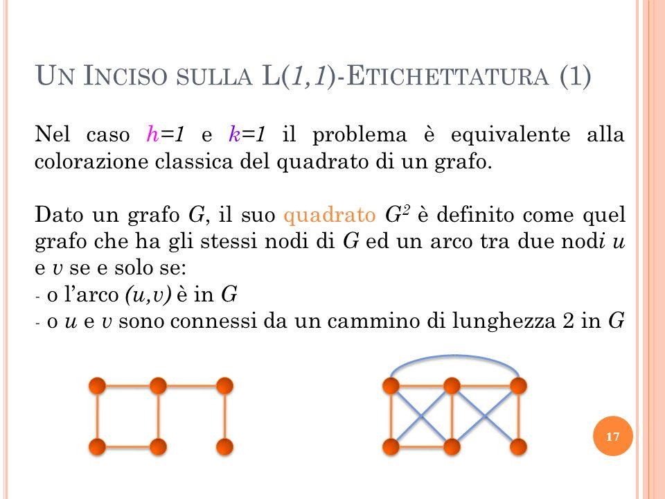 Nel caso h=1 e k=1 il problema è equivalente alla colorazione classica del quadrato di un grafo. Dato un grafo G, il suo quadrato G 2 è definito come