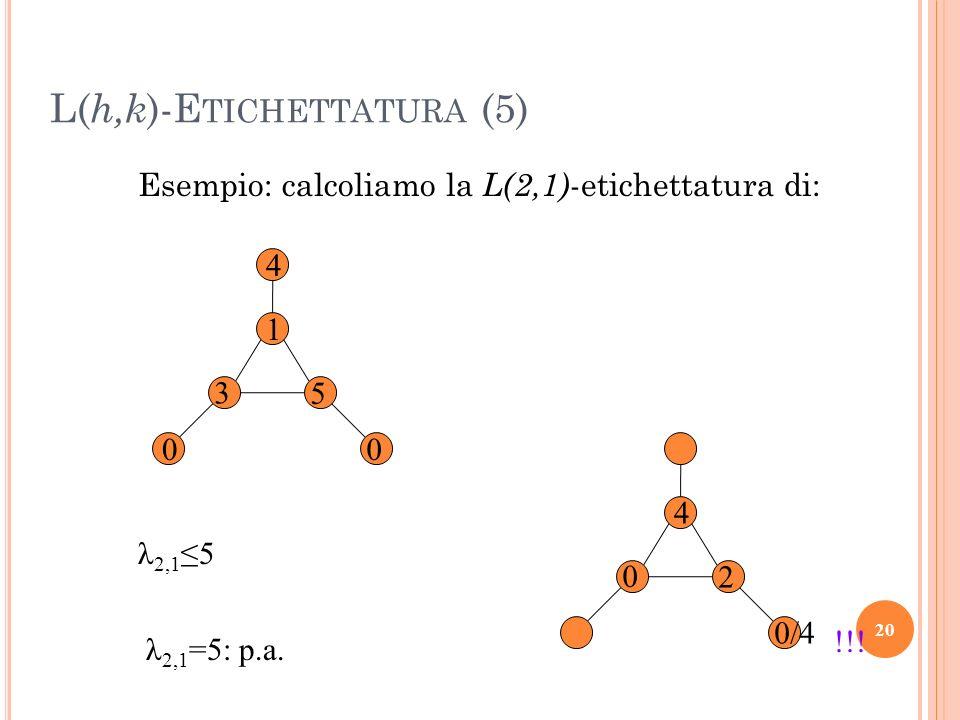 Esempio: calcoliamo la L(2,1) -etichettatura di: λ 2,1 5 00 3 5 1 4 λ 2,1 =5: p.a. 0/4 0 2 4 !!! 20 L( h,k )-E TICHETTATURA (5)