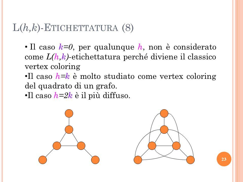 Il caso k=0, per qualunque h, non è considerato come L(h,k) -etichettatura perché diviene il classico vertex coloring Il caso h=k è molto studiato com