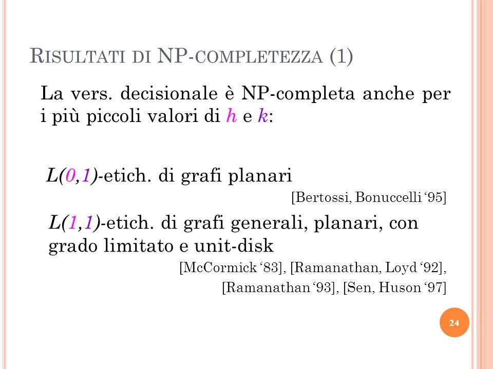 R ISULTATI DI NP- COMPLETEZZA (1) La vers. decisionale è NP-completa anche per i più piccoli valori di h e k : L(0,1)- etich. di grafi planari [Bertos