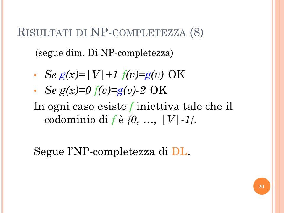 R ISULTATI DI NP- COMPLETEZZA (8) (segue dim. Di NP-completezza) Se g(x)= V +1 f(v)=g(v) OK Se g(x)=0 f(v)=g(v)-2 OK In ogni caso esiste f iniettiva t