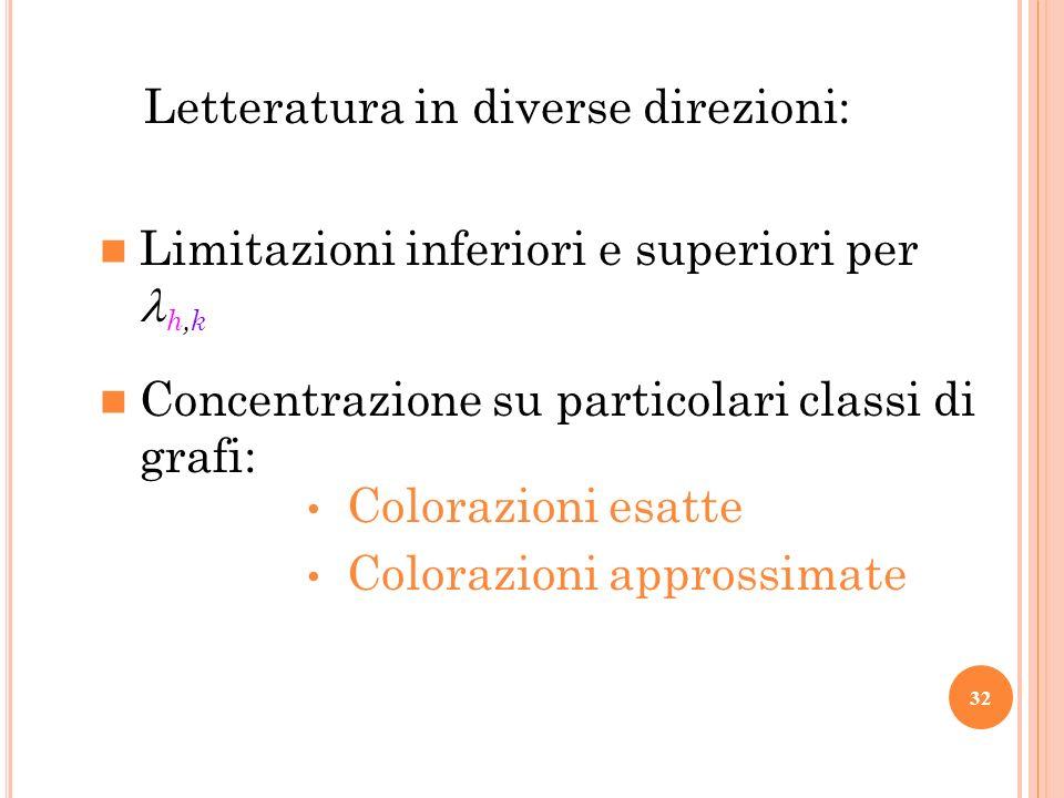Letteratura in diverse direzioni: Limitazioni inferiori e superiori per h,k Concentrazione su particolari classi di grafi: Colorazioni esatte Colorazi