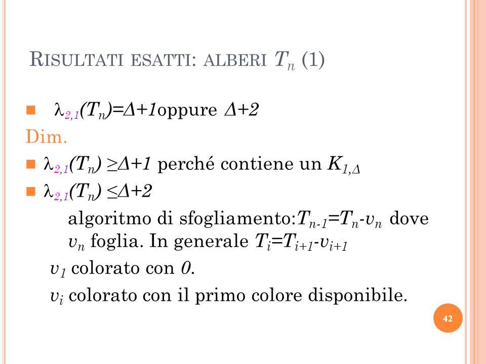 R ISULTATI ESATTI : ALBERI T n (1) 2,1 (T n )=Δ+1 oppure Δ+2 Dim. 2,1 (T n ) Δ+1 perché contiene un K 1,Δ 2,1 (T n ) Δ+2 algoritmo di sfogliamento: T