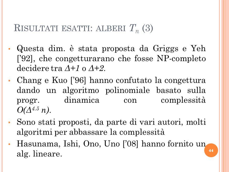 Questa dim. è stata proposta da Griggs e Yeh [92], che congetturarano che fosse NP-completo decidere tra Δ+1 o Δ+2. Chang e Kuo [96] hanno confutato l
