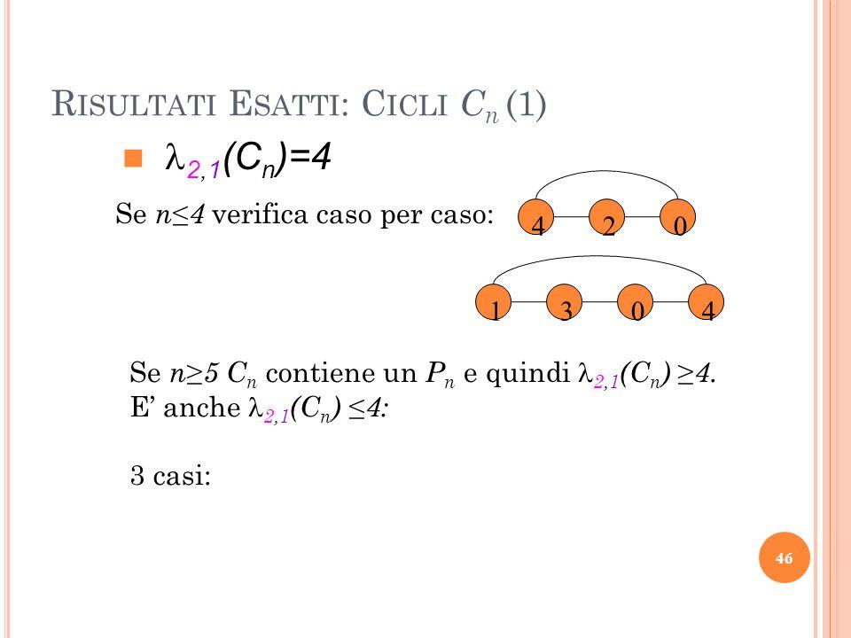 R ISULTATI E SATTI : C ICLI C n (1) 2,1 (C n )=4 Se n4 verifica caso per caso: 420 Se n5 C n contiene un P n e quindi 2,1 (C n ) 4. E anche 2,1 (C n )