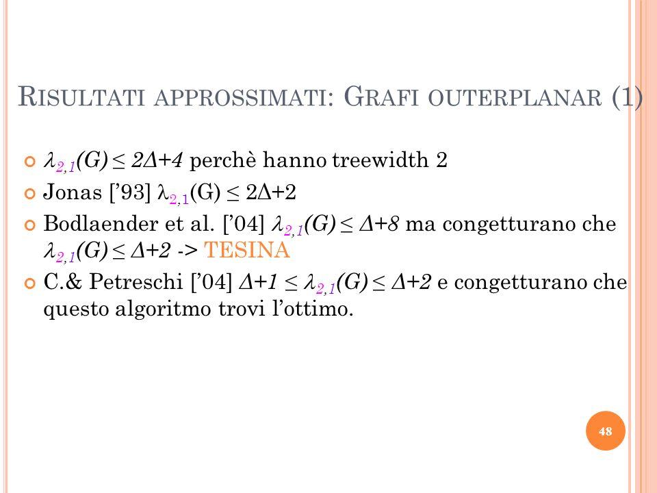 R ISULTATI APPROSSIMATI : G RAFI OUTERPLANAR (1) 2,1 (G) 2Δ+4 perchè hanno treewidth 2 Jonas [93] 2,1 (G) 2Δ+2 Bodlaender et al. [04] 2,1 (G) Δ+8 ma c