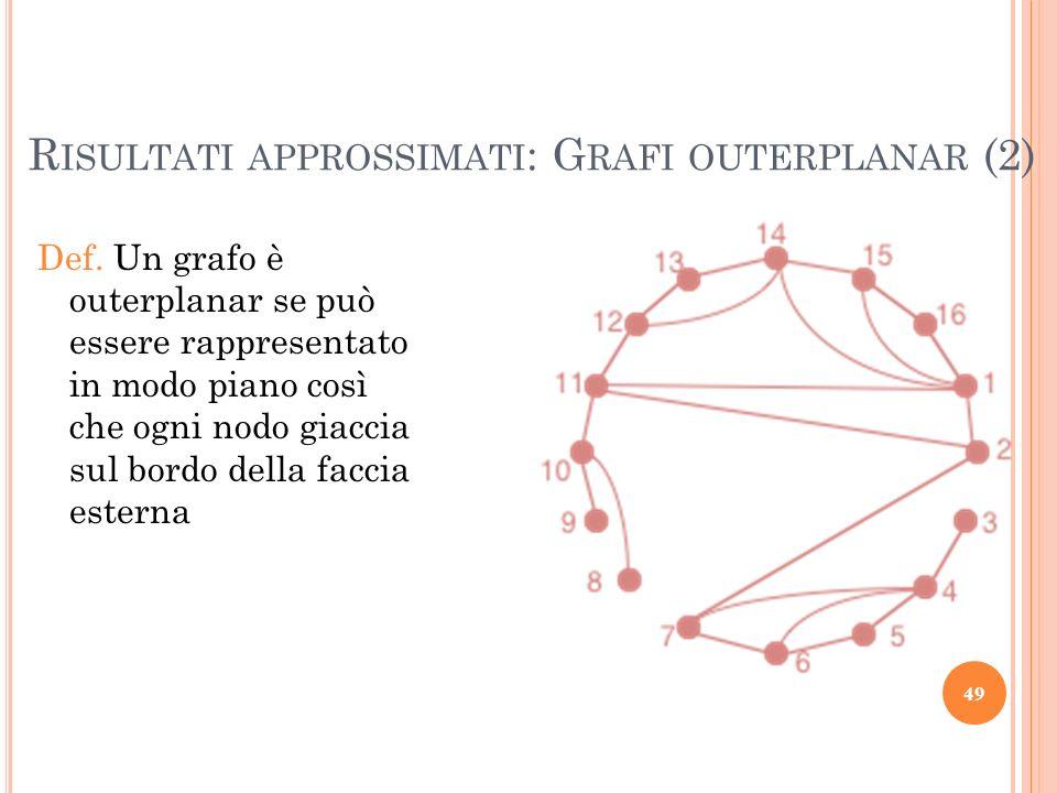 R ISULTATI APPROSSIMATI : G RAFI OUTERPLANAR (2) Def. Un grafo è outerplanar se può essere rappresentato in modo piano così che ogni nodo giaccia sul