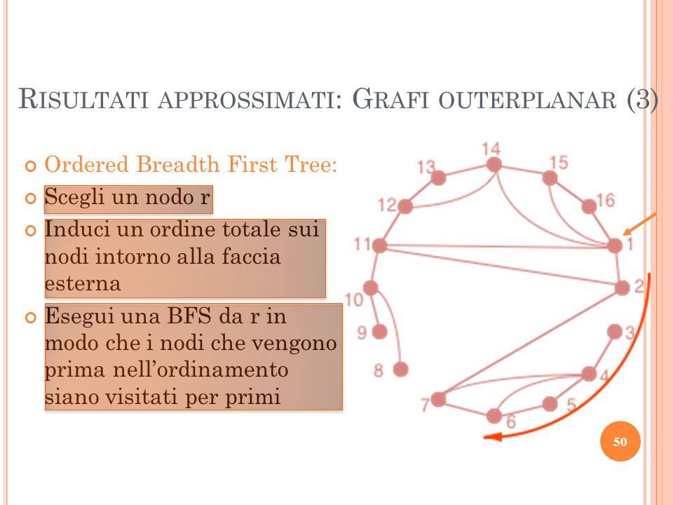 R ISULTATI APPROSSIMATI : G RAFI OUTERPLANAR (3) Ordered Breadth First Tree: Scegli un nodo r Induci un ordine totale sui nodi intorno alla faccia est
