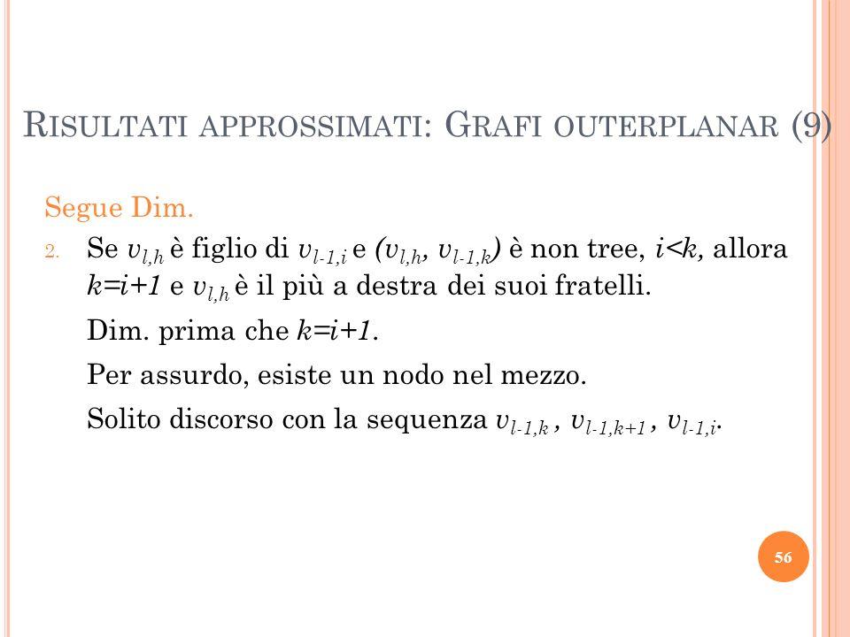 R ISULTATI APPROSSIMATI : G RAFI OUTERPLANAR (9) 56 Segue Dim. 2. Se v l,h è figlio di v l-1,i e (v l,h, v l-1,k ) è non tree, i<k, allora k=i+1 e v l