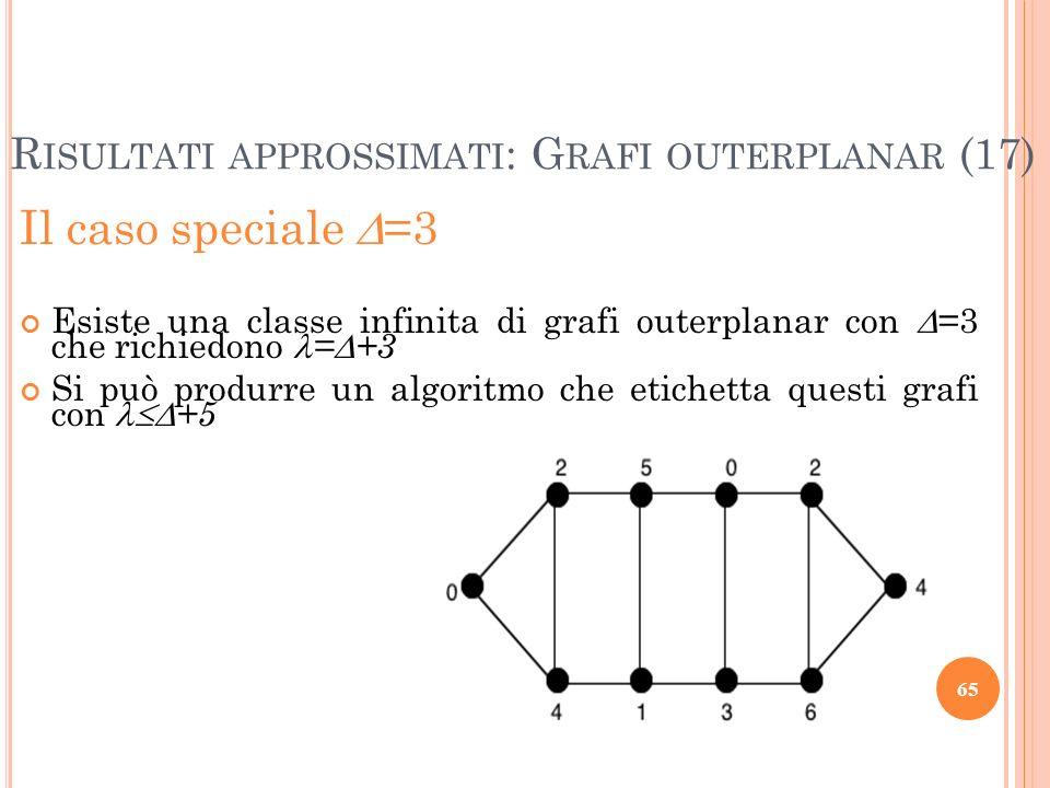 R ISULTATI APPROSSIMATI : G RAFI OUTERPLANAR (17) 65 Il caso speciale =3 Esiste una classe infinita di grafi outerplanar con =3 che richiedono = +3 Si