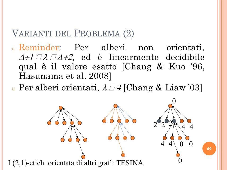 o Reminder: Per alberi non orientati,, ed è linearmente decidibile qual è il valore esatto [Chang & Kuo 96, Hasunama et al. 2008] o Per alberi orienta