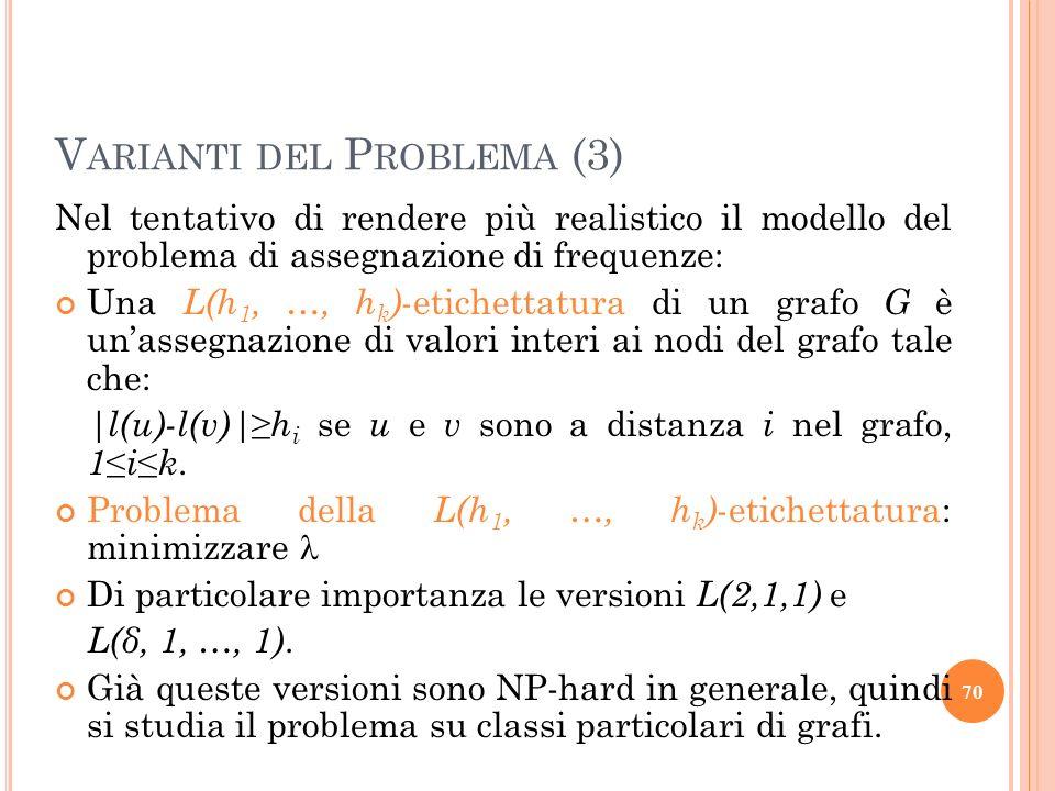 Nel tentativo di rendere più realistico il modello del problema di assegnazione di frequenze: Una L(h 1, …, h k ) -etichettatura di un grafo G è unass
