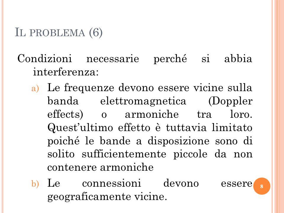 Condizioni necessarie perché si abbia interferenza: a) Le frequenze devono essere vicine sulla banda elettromagnetica (Doppler effects) o armoniche tr