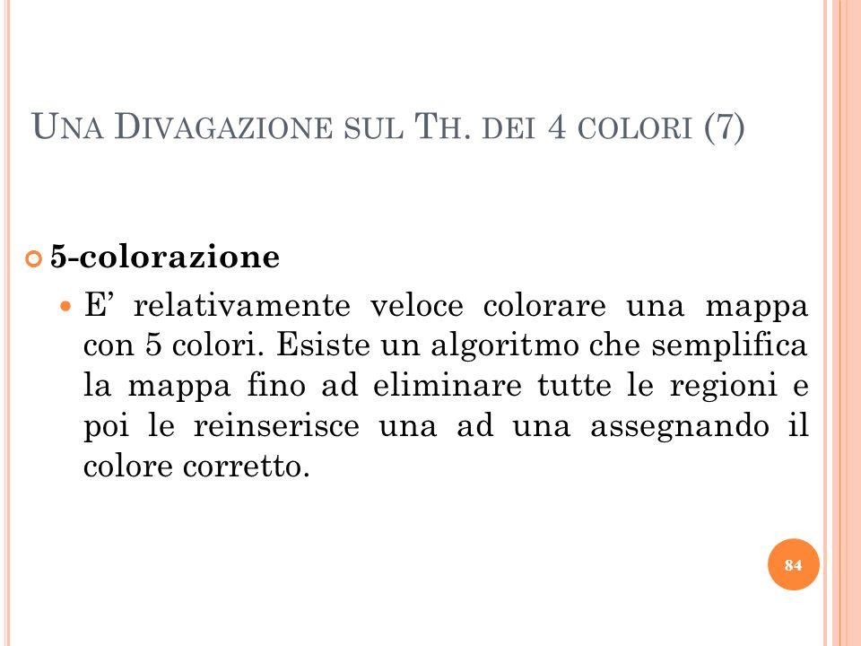 5-colorazione E relativamente veloce colorare una mappa con 5 colori. Esiste un algoritmo che semplifica la mappa fino ad eliminare tutte le regioni e