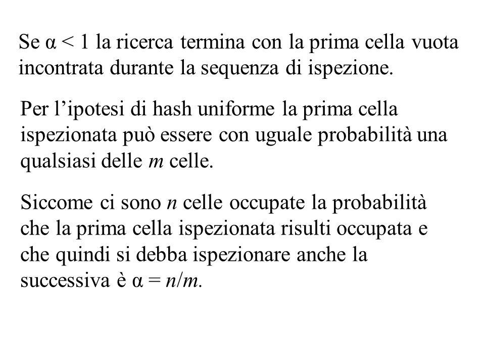 Se α < 1 la ricerca termina con la prima cella vuota incontrata durante la sequenza di ispezione. Siccome ci sono n celle occupate la probabilità che
