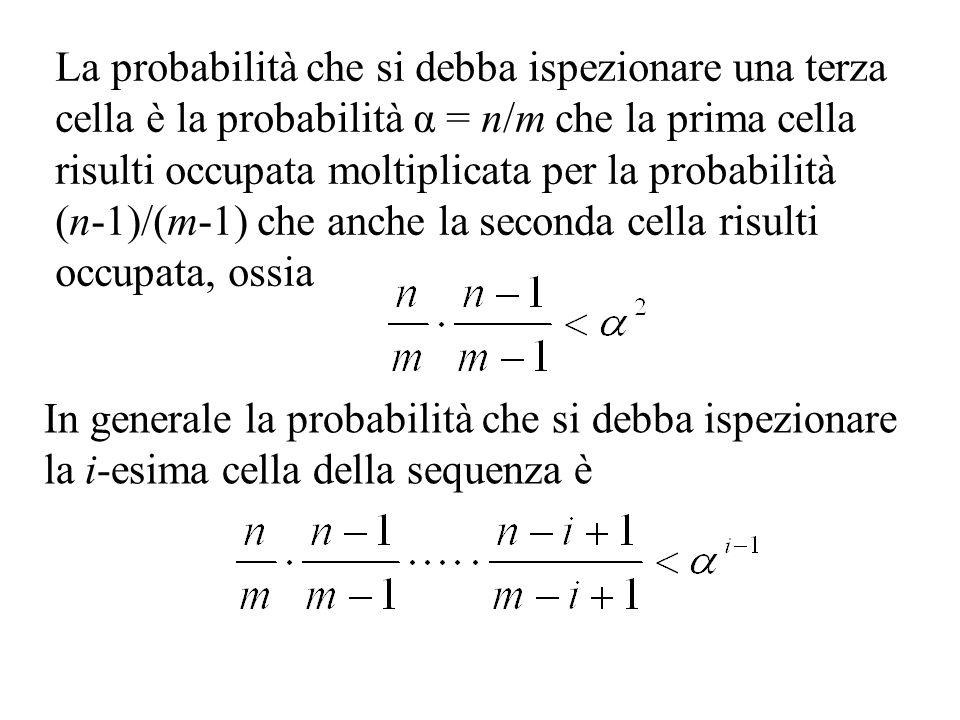 La probabilità che si debba ispezionare una terza cella è la probabilità α = n/m che la prima cella risulti occupata moltiplicata per la probabilità (