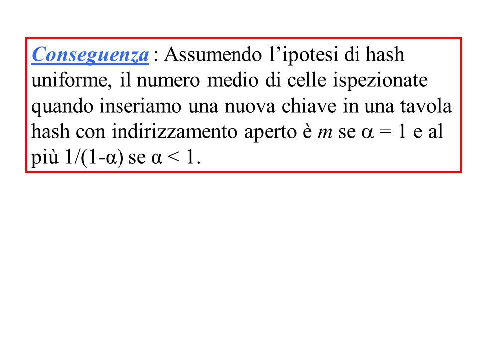 Conseguenza : Assumendo lipotesi di hash uniforme, il numero medio di celle ispezionate quando inseriamo una nuova chiave in una tavola hash con indir