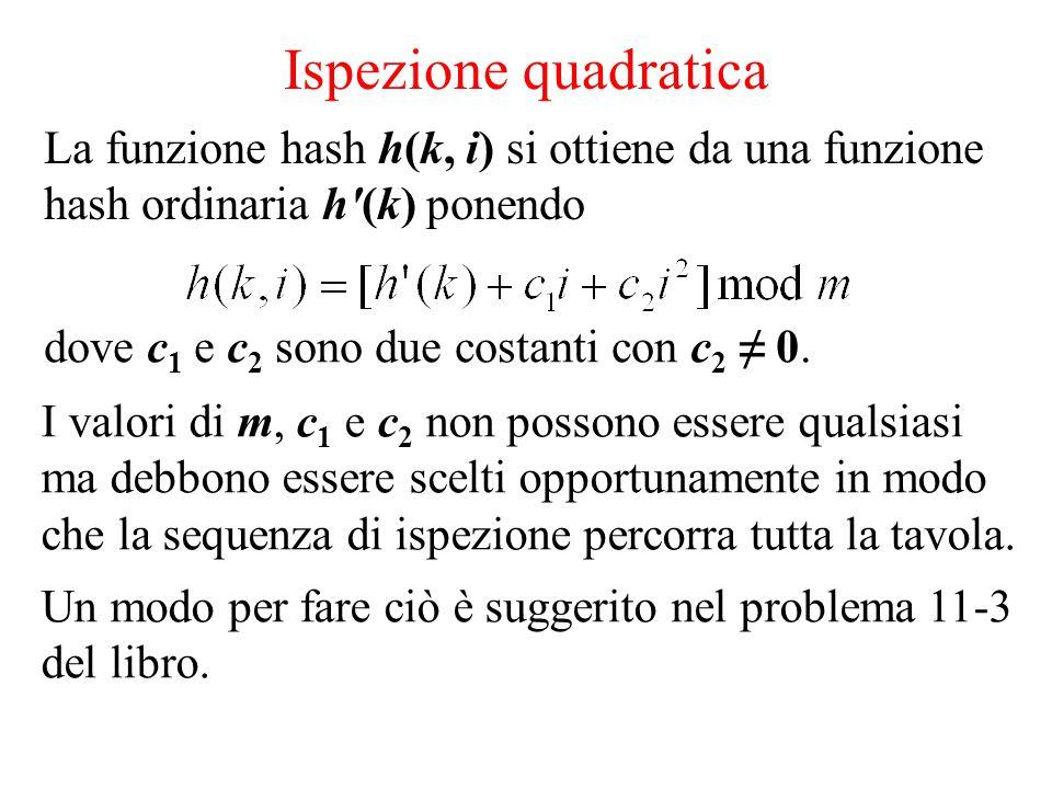 Ispezione quadratica La funzione hash h(k, i) si ottiene da una funzione hash ordinaria h'(k) ponendo I valori di m, c 1 e c 2 non possono essere qual