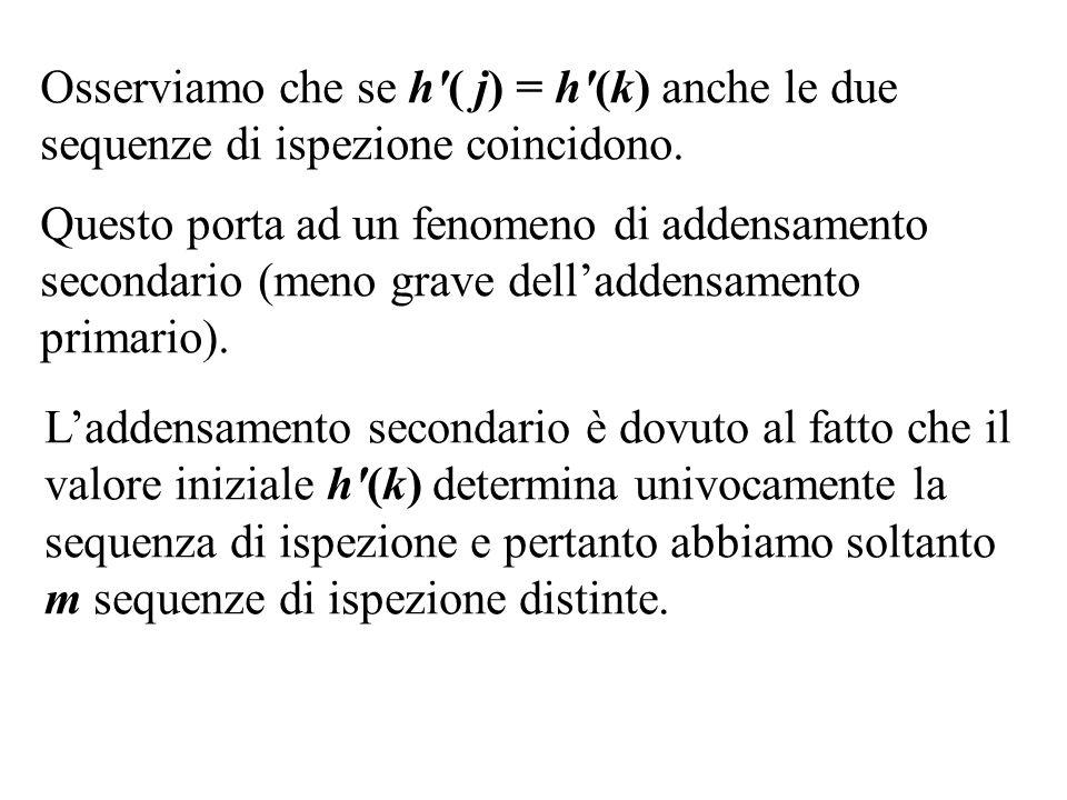 Osserviamo che se h'( j) = h'(k) anche le due sequenze di ispezione coincidono. Questo porta ad un fenomeno di addensamento secondario (meno grave del
