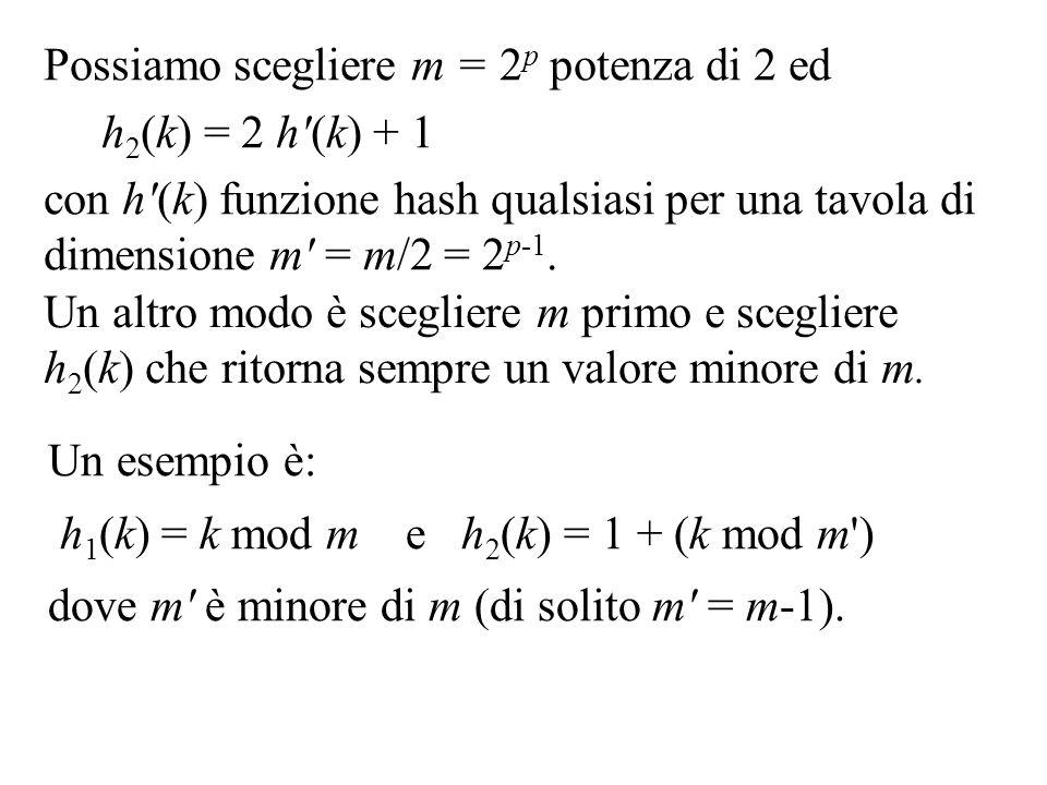 Possiamo scegliere m = 2 p potenza di 2 ed h 2 (k) = 2 h'(k) + 1 con h'(k) funzione hash qualsiasi per una tavola di dimensione m' = m/2 = 2 p-1. Un a