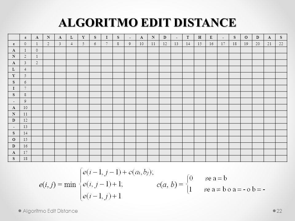 ALGORITMO EDIT DISTANCE Algoritmo Edit Distance22 e(i, j) = min c(a, b) = εANALYSIS-AND-THE-SODAS ε012345678910111213141516171819202122 A10 N21 A32 L4
