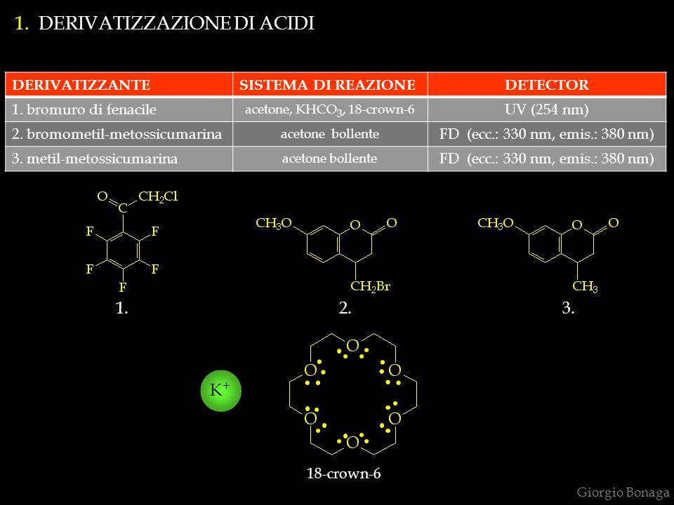 Giorgio Bonaga 1. DERIVATIZZAZIONE DI ACIDI DERIVATIZZANTESISTEMA DI REAZIONEDETECTOR 1. bromuro di fenacile acetone, KHCO 3, 18-crown-6 UV (254 nm) 2