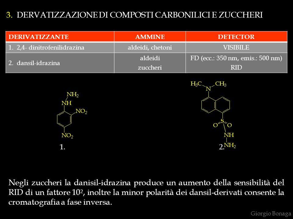 Giorgio Bonaga 3. DERVATIZZAZIONE DI COMPOSTI CARBONILICI E ZUCCHERI DERIVATIZZANTEAMMINEDETECTOR 1. 2,4- dinitrofenilidrazinaaldeidi, chetoniVISIBILE
