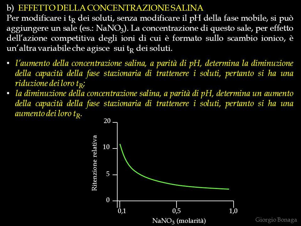 b) EFFETTO DELLA CONCENTRAZIONE SALINA Per modificare i t R dei soluti, senza modificare il pH della fase mobile, si può aggiungere un sale (es.: NaNO 3 ).