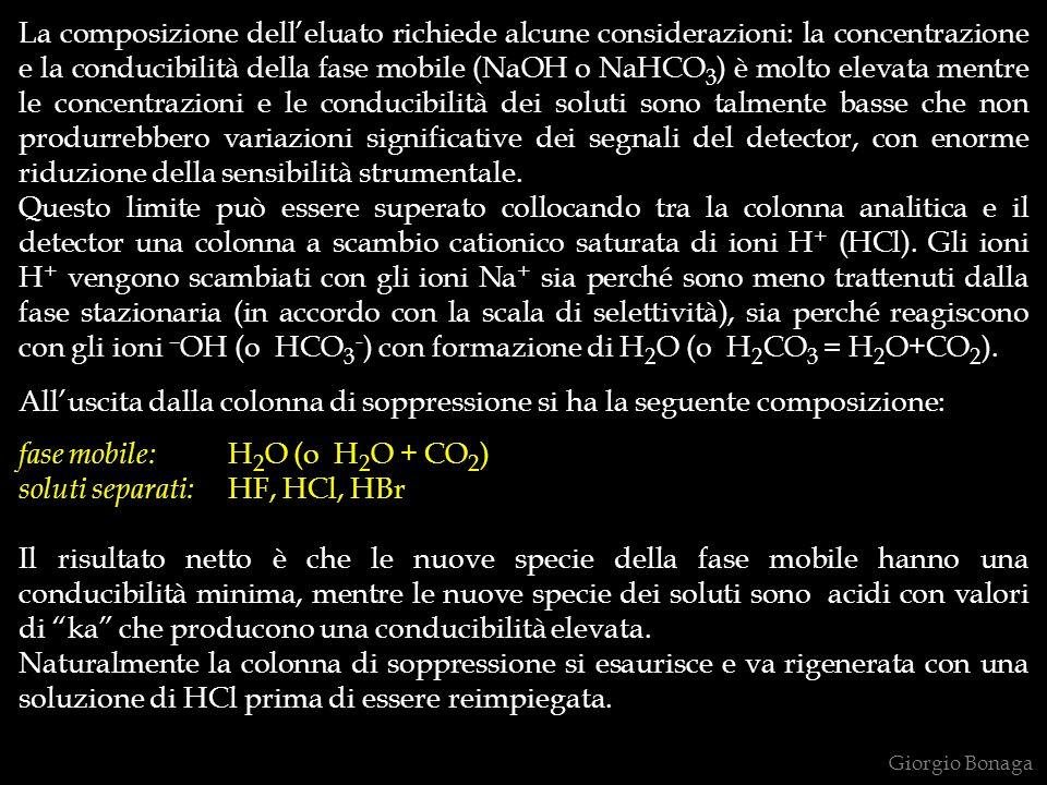 Giorgio Bonaga La composizione delleluato richiede alcune considerazioni: la concentrazione e la conducibilità della fase mobile (NaOH o NaHCO 3 ) è molto elevata mentre le concentrazioni e le conducibilità dei soluti sono talmente basse che non produrrebbero variazioni significative dei segnali del detector, con enorme riduzione della sensibilità strumentale.