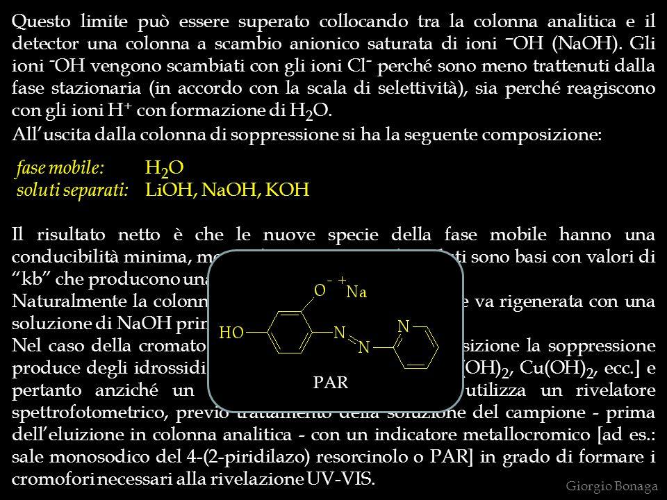 Giorgio Bonaga Questo limite può essere superato collocando tra la colonna analitica e il detector una colonna a scambio anionico saturata di ioni – OH (NaOH).