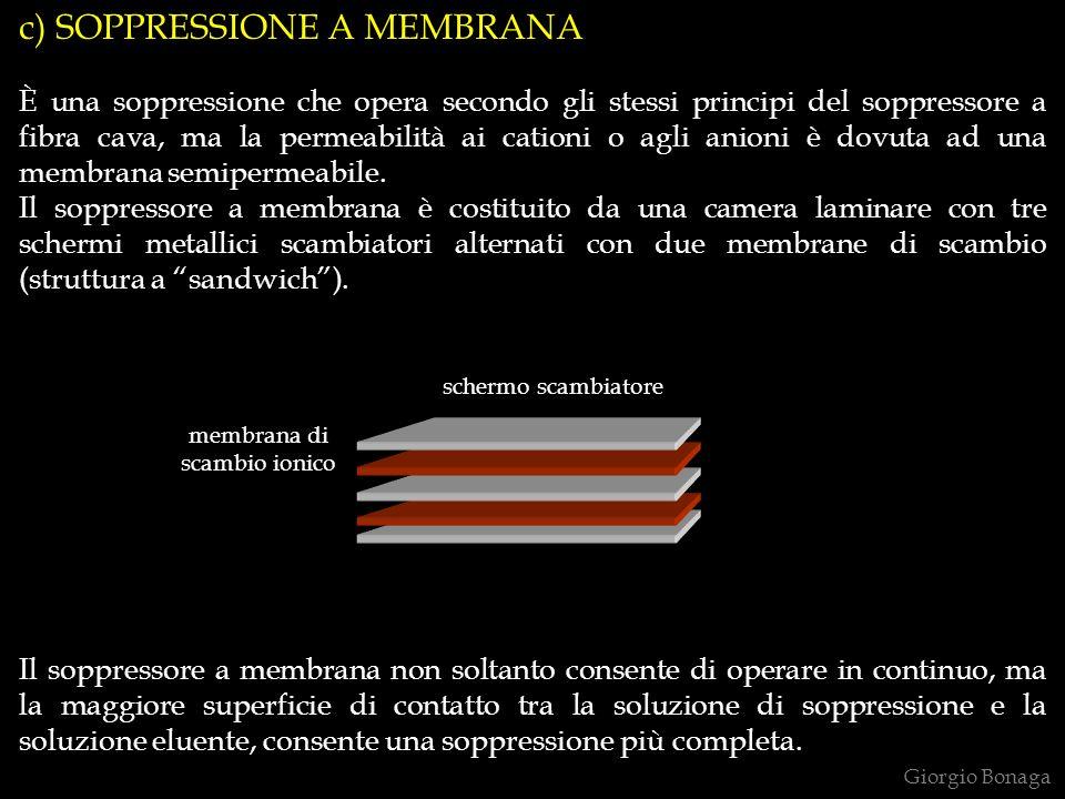 c) SOPPRESSIONE A MEMBRANA È una soppressione che opera secondo gli stessi principi del soppressore a fibra cava, ma la permeabilità ai cationi o agli anioni è dovuta ad una membrana semipermeabile.
