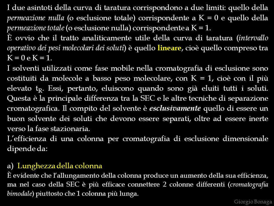 Giorgio Bonaga I due asintoti della curva di taratura corrispondono a due limiti: quello della permeazione nulla (o esclusione totale) corrispondente a K = 0 e quello della permeazione totale (o esclusione nulla) corrispondente a K = 1.
