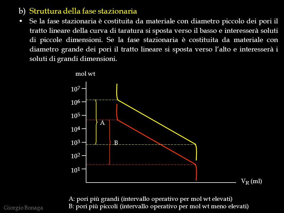 Giorgio Bonaga b) Struttura della fase stazionaria Se la fase stazionaria è costituita da materiale con diametro piccolo dei pori il tratto lineare della curva di taratura si sposta verso il basso e interesserà soluti di piccole dimensioni.