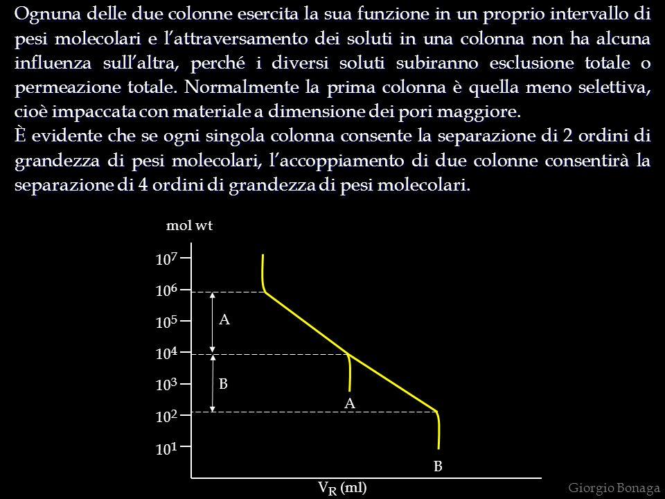 Giorgio Bonaga Ognuna delle due colonne esercita la sua funzione in un proprio intervallo di pesi molecolari e lattraversamento dei soluti in una colonna non ha alcuna influenza sullaltra, perché i diversi soluti subiranno esclusione totale o permeazione totale.