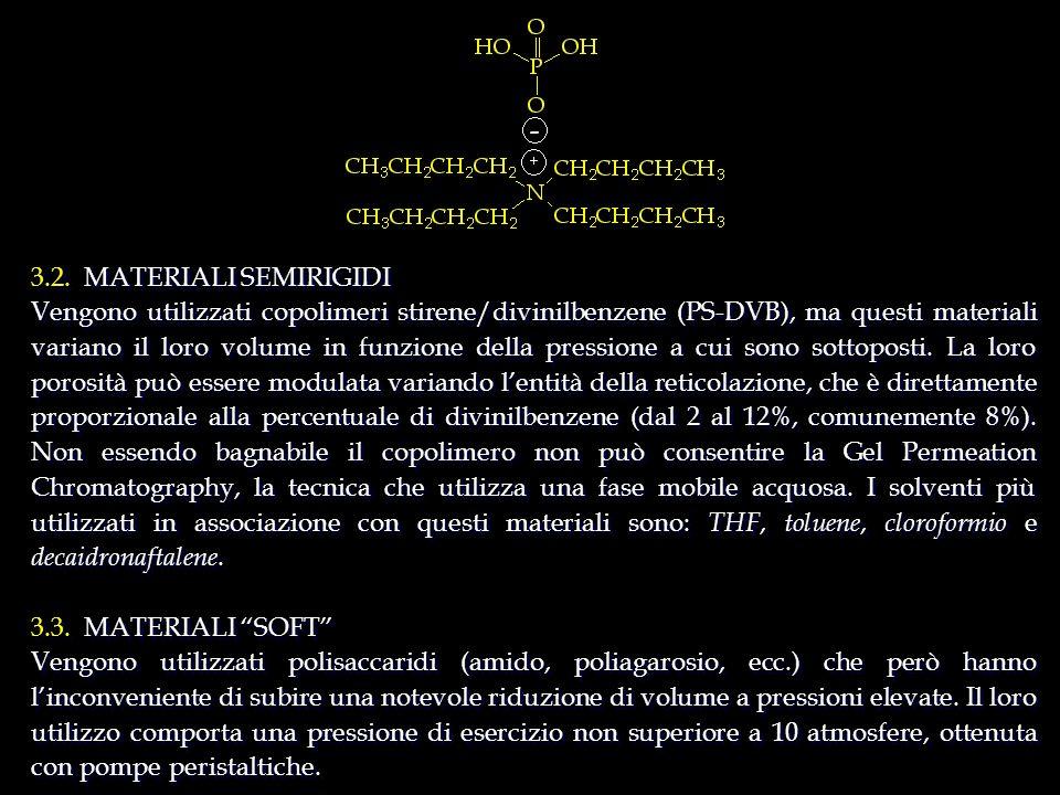 3.2. MATERIALI SEMIRIGIDI Vengono utilizzati copolimeri stirene/divinilbenzene (PS-DVB), ma questi materiali variano il loro volume in funzione della