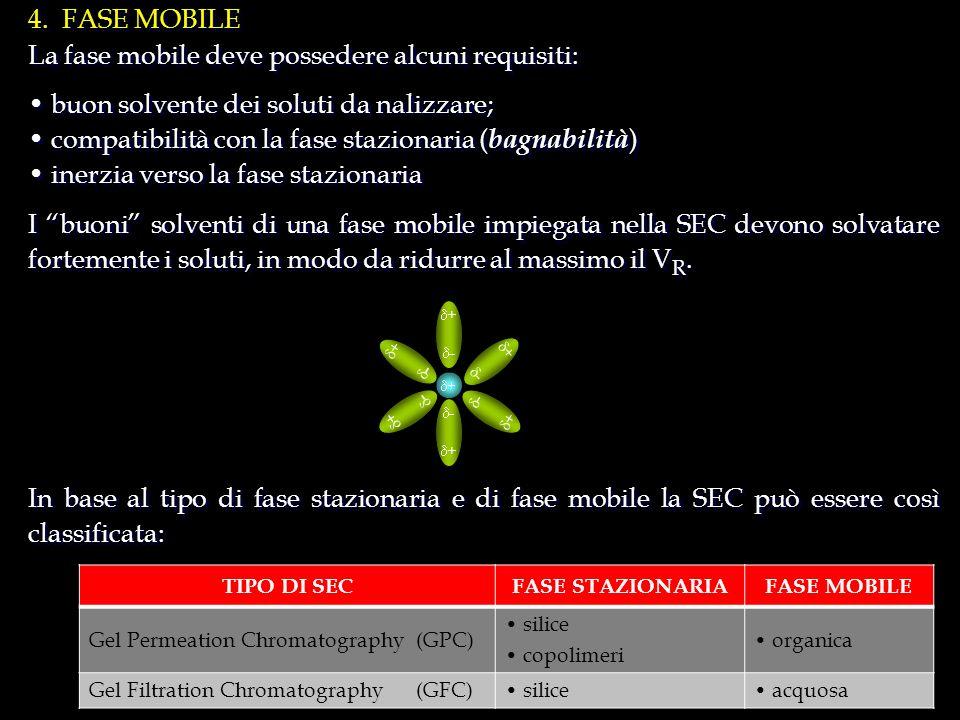 4. FASE MOBILE La fase mobile deve possedere alcuni requisiti: buon solvente dei soluti da nalizzare; compatibilità con la fase stazionaria ( bagnabil